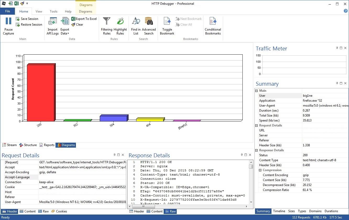 HTTP Debugger Pro v8 25 Final + Keygen | haxNode